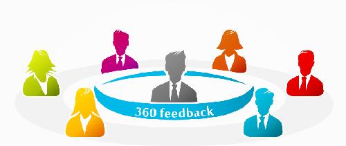 360 feedback in Leadership Development