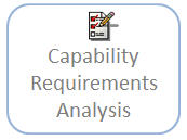 Capability Requirements Analysis