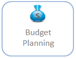 Training Budget Planning