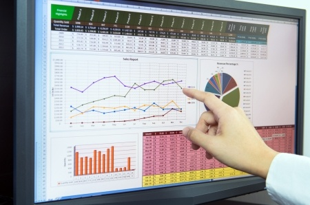 Comprehensive Reporting & Performance Analytics