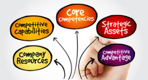 core competencies of the organization