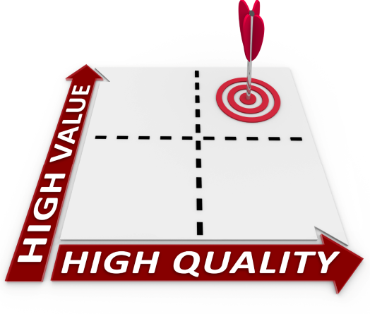 quality performance ratings