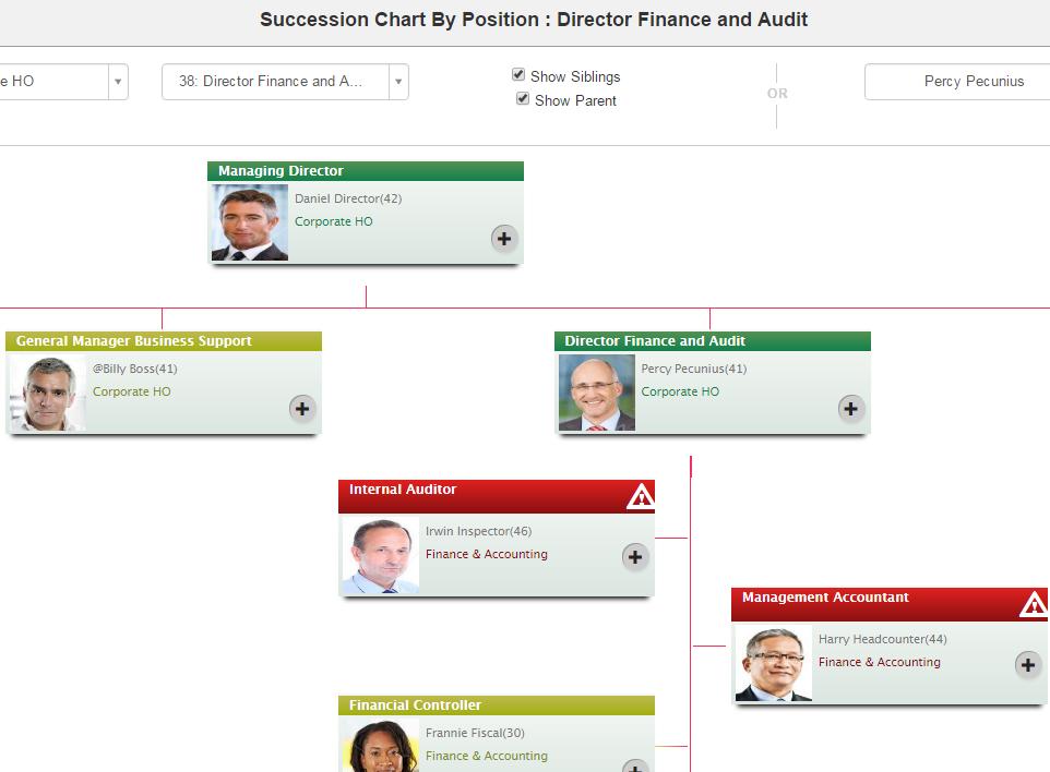 Interactive Succession charts