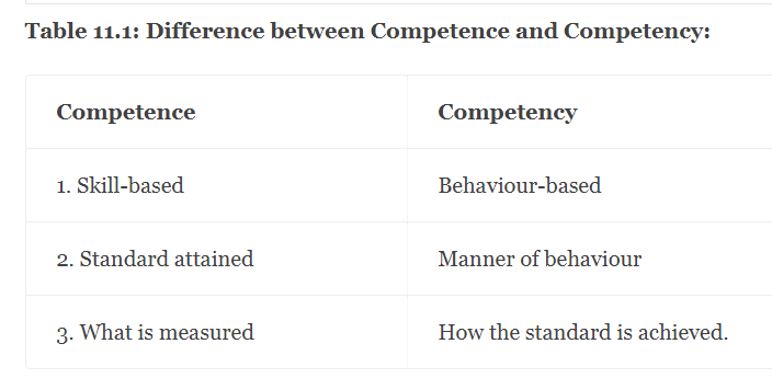 Competence and Competency - what is the difference?